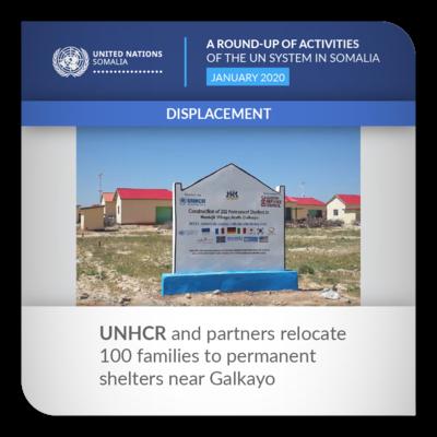 ROUNDUP UNHCR JAN 2020